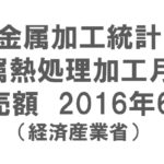 金属加工統計 金属熱処理加工月報(販売額)2016年6月(経済産業省)