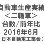 自動車(二輪車)生産実績グラフ2016年6月(日本自動車工業会)