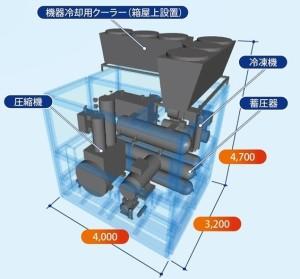 燃料電池車の普及に必要な水素ステーション、神戸製鋼が設置面積を半減