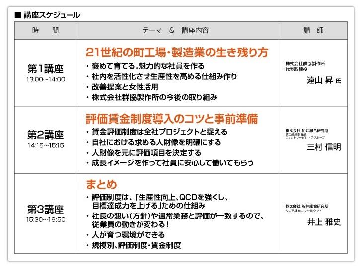部品加工業 賃金評価制度構築セミナー2
