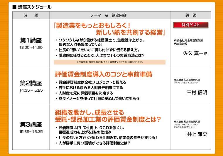 受託加工業 賃金評価制度構築セミナー5