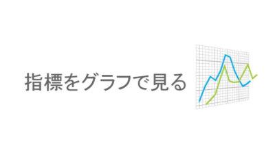 製造業経営コンサルタント 経済指標グラフ