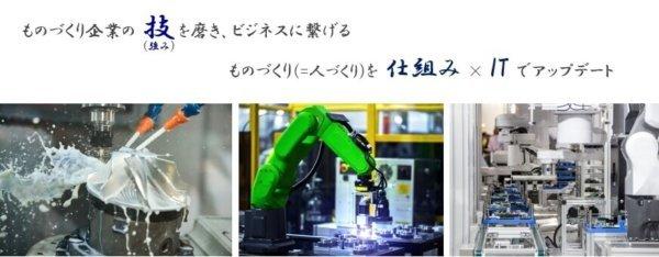 ものづくり企業(製造業)専門コンサルタント(スマホ)3