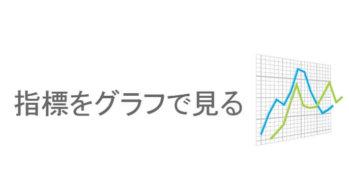 【統計】鉱工業指数(生産)工作機械(NC旋盤、研削盤、マシニングセンタ)2018年8月<グラフで見るシリーズ>