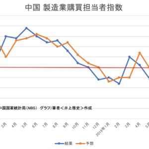 【統計】中国 製造業購買担当者指数(PMI)2019年7月