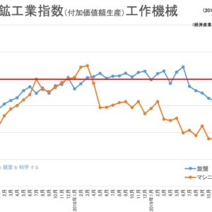 今週(20200414〜21)の「半導体製造」関連ニュース|19年の半導体設備出荷額、台湾が首位に